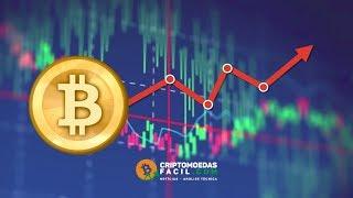 ???? Análise Bitcoin [BTC/USD] - 29/08/2018