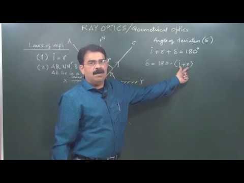 CLASS XII _RAY OPTICS Theory - 1