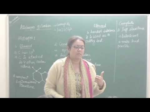 CHXI-11-06Allotropes of carbon   Pradeep Kshetrapal Physics channel