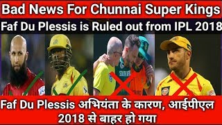 Faf du Plessis out of ipl