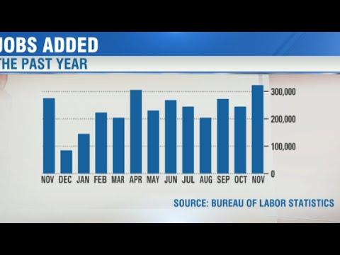 Hiring surge: 321k jobs added in November