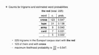 Gambar cover Computational Linguistics I: Language Models
