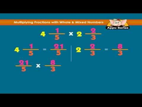 Learn Fractions - Multiplying Fractions with whole and mixed numbers ...