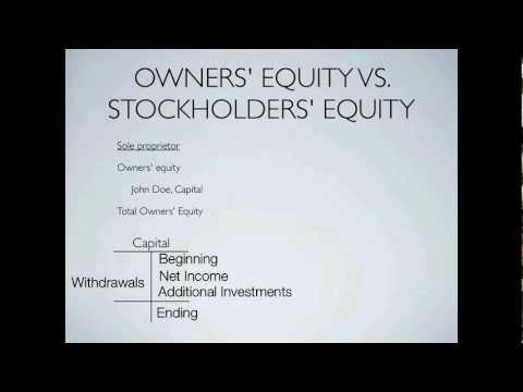 Owners' Equity versus Stockholders' Equity - Financial Accounting video