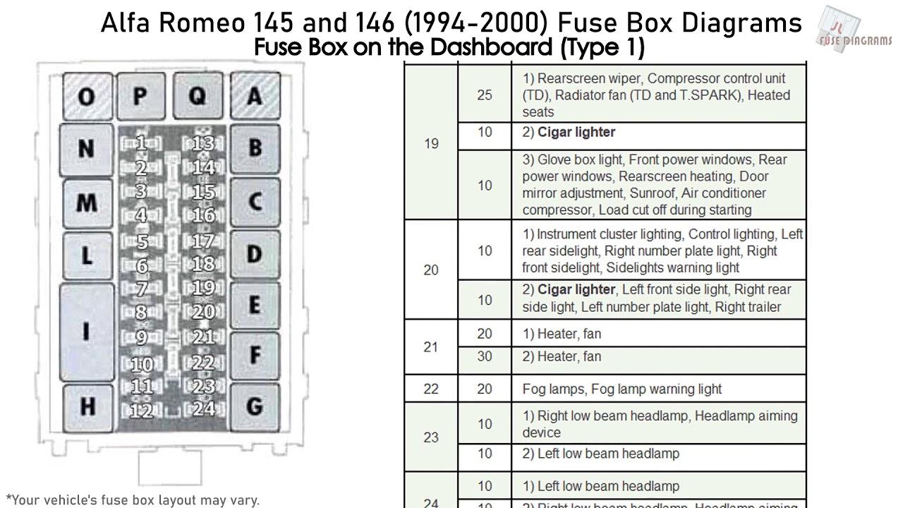 [SCHEMATICS_49CH]  Alfa Romeo 145 and 146 (1994-2000) Fuse Box Diagrams - YouTube | Alfa Romeo Fuse Box 1999 |  | YouTube
