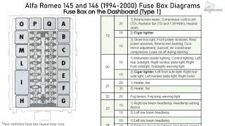 Alfa Romeo 145 and 146 (1994-2000) Fuse Box Diagrams