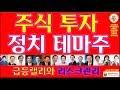 주식투자 정치테마]대선후보 급등랠리와 리스크관리 전략은 !! 김보현 주식 연구소