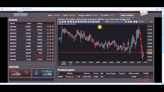 Forex scalping con Taurus Trading 70 euro in 5 minuti