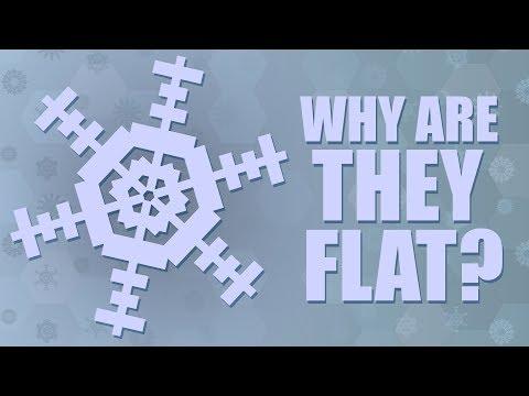 Why Do Snowflakes Seem Flat?