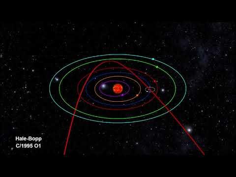 Classroom Aid - Comet Orbits