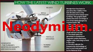 How Wind Farms Destroy the Environment 2: Toxic Waste