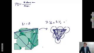 Linear Density, Planar Density, Atomic Packing Factor