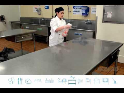 Ecolab Countertops Sanitation