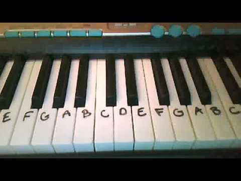 Rocky Theme Piano Tutorial