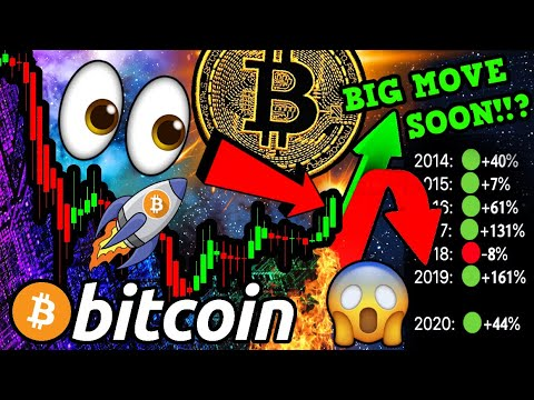 BITCOIN FINALLY READY for BREAKOUT!!? 🚀 BTC ETP LISTED!! RETAIL CRAZY for CRYPTO!