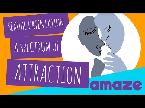 Sexual Orientation: A Spectrum Of Attraction