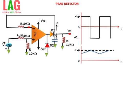 peak detector using op amp learn and grow youtube rh youtube com Peak Detector 5Mhz Peak Detector IC