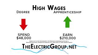The Electric Group – Apprenticeship