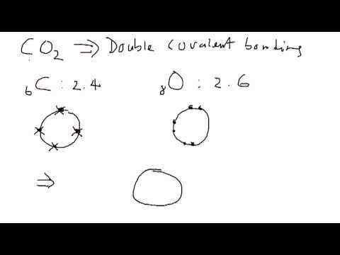 Double Covalent Bonding   Carbon Dioxide