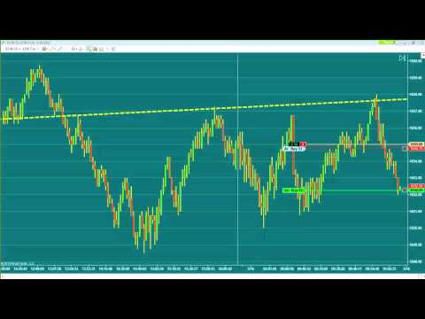 winborn-traders-review-day-trading-school-stocks-,futures,-commodities-forex
