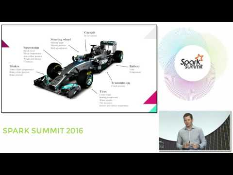Apache Spark is at the Core of Re Invention in the Cognitive Era