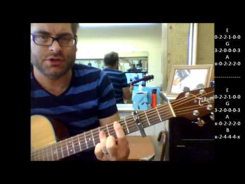 How to play After Midnight by JJCale on acoustic guitar