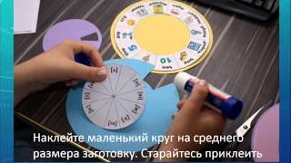 Круговые тренажеры / Дидактический материал для уроков английского языка