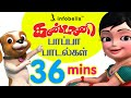 Kanmani Papa Padalgal Vol. 2 | Tamil Rhymes For Children | Infobells video