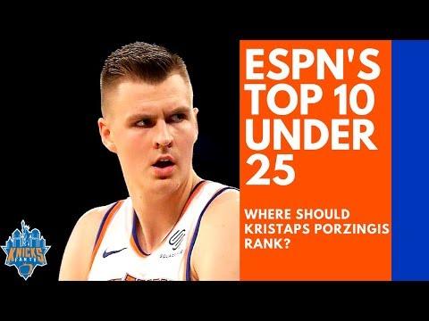 Kristaps Porzingis Got Robbed!| ESPN NBA Top 10 Under 25 Reaction| Knicks Fan TV |