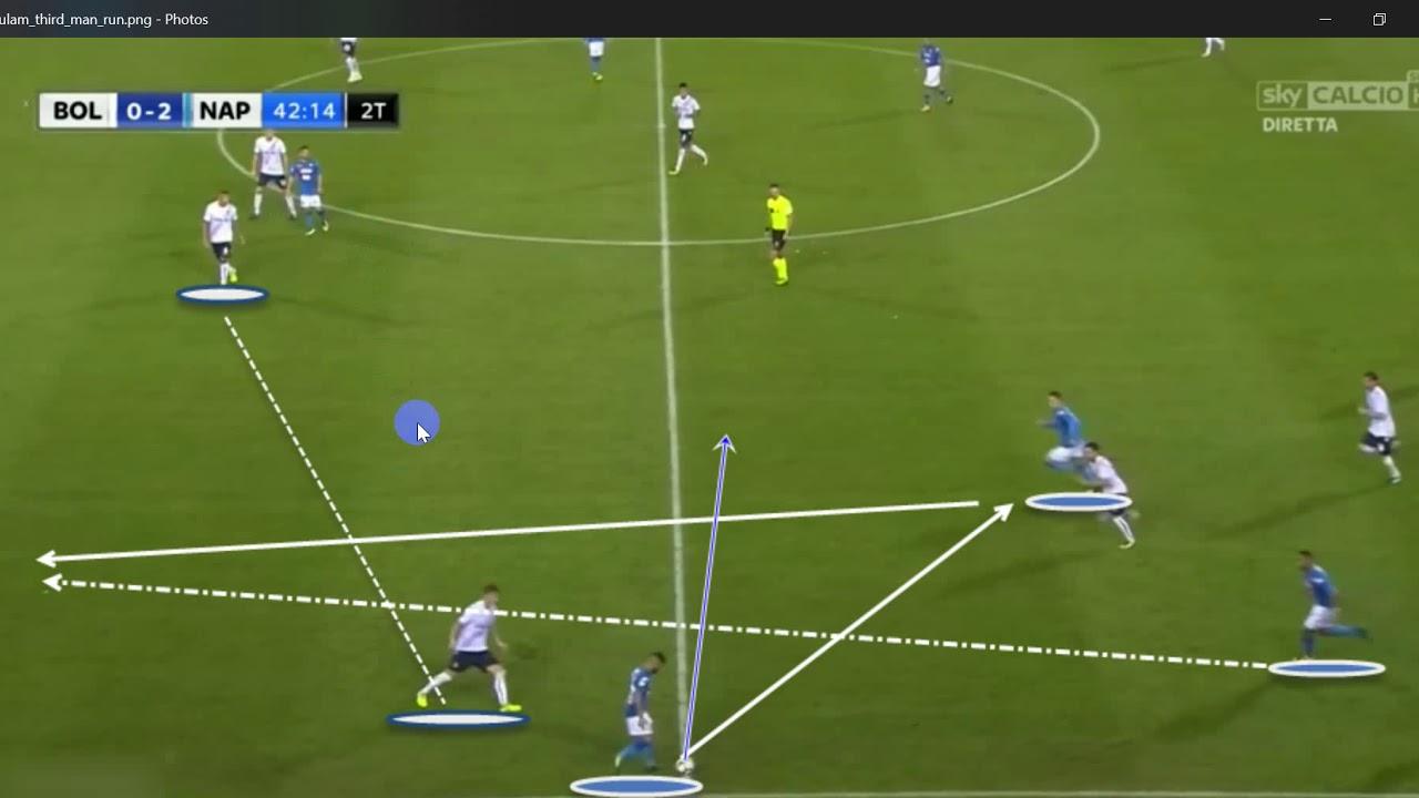 Hướng dẫn cách di chuyển trong bóng đá