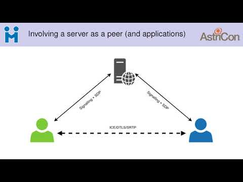 Facilitating WebRTC Access to Asterisk - YouTube
