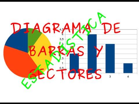 Realización diagrama de barras y sectores con hoja de cálculo ...