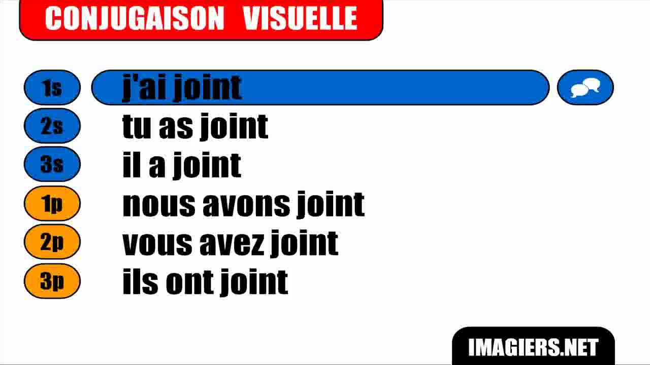 Conjugaison Indicatif Passe Compose Verbe Joindre Youtube