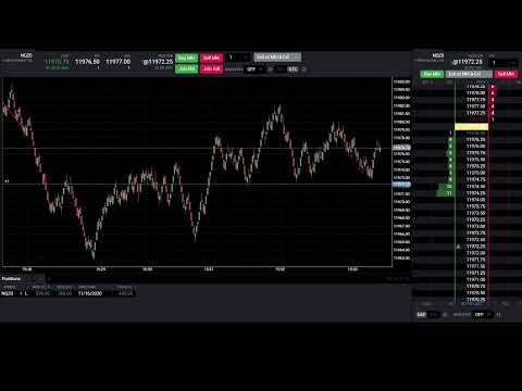 LIVE Futures Day Trading Nasdaq NQ Market Live Stream – November 16, cool money