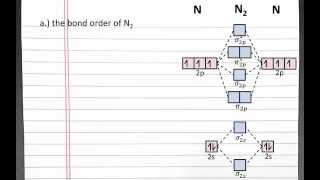 CHEMISTRY 101: Molecular Orbital Theory, Bond order, bond strength, magnetic properties
