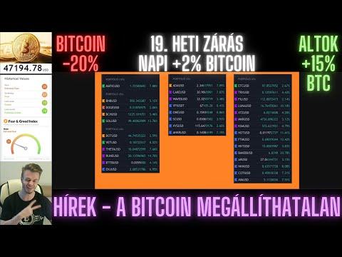 Hogyan lehet Bitcoin-t vásárolni Szingapúrban