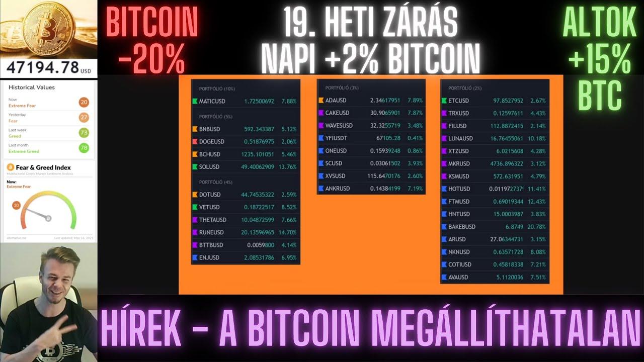 a bitcoin nyereség kereskedelmének kiszámítása