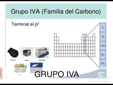 Grupo iva de la tabla peridica youtube grupo iva de la tabla peridica urtaz Image collections