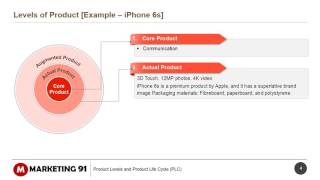Three Levels of a product explained with example of Iphone