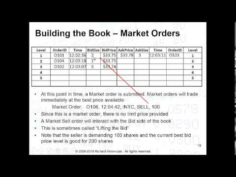 Limit Order Books