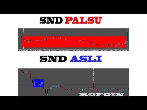 Cara Membedakan Supply and Demand yang asli dan yang palsu - forex indonesia