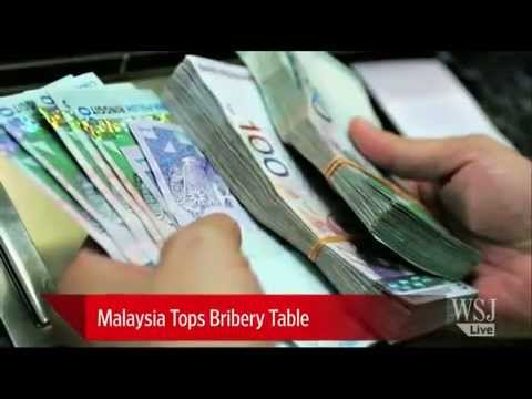 Malaysia Called Most Corrupt Country for Business