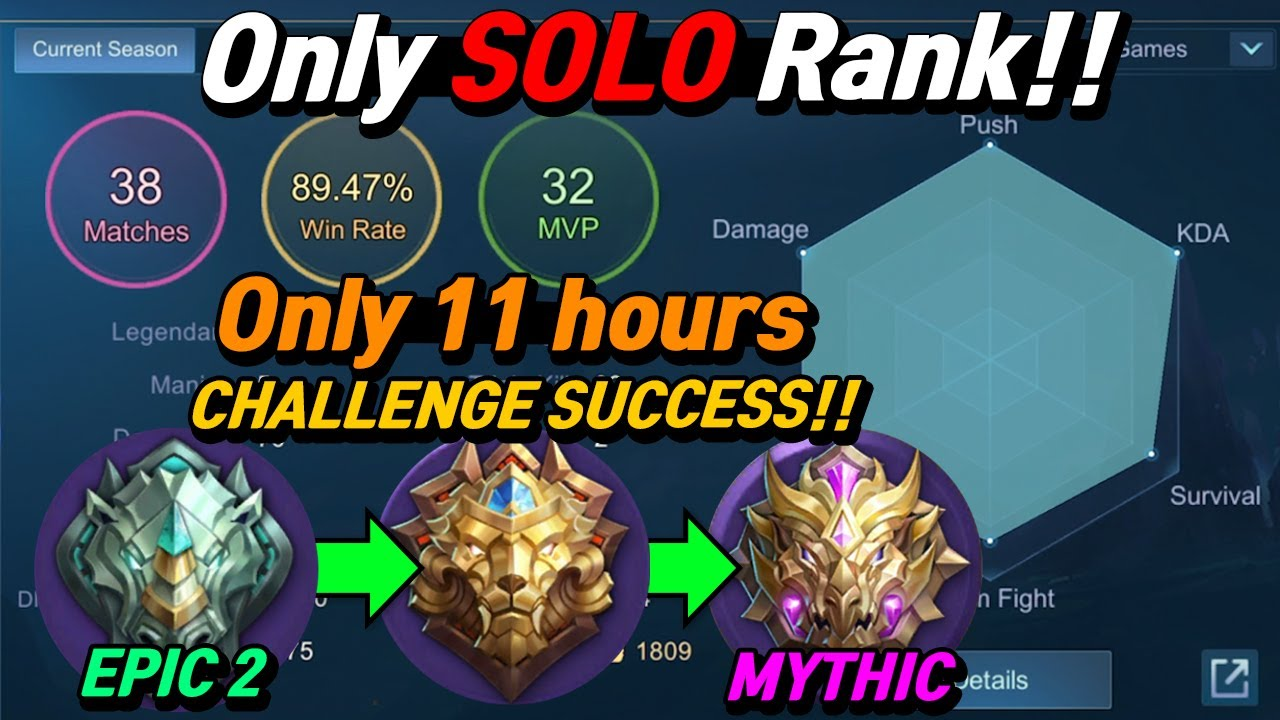 Must watch! Expert tips for Solo Rank Players. One day Mythic Challenge | Mobile Legends