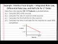 CHEMISTRY 201: Kinetics From Graphs for First Order Reaction