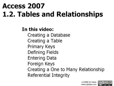 what is relationship in access 2010