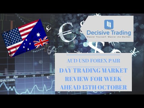 Day Trading Forex Market Preview AUDUSD Sun 15th Oct