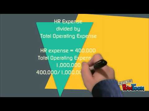 Hr Metrics  Youtube