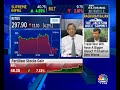 SP Tulsian Shares His Views On RITES | CNBC TV18