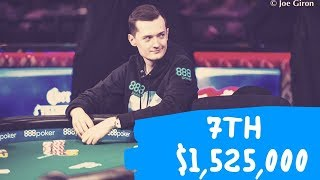 2019 World Series of Poker 8th Place: Nick Marchington