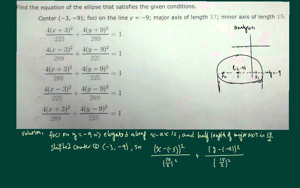 Ellipse, conic sections; Find equation of ellipse given major axis ...